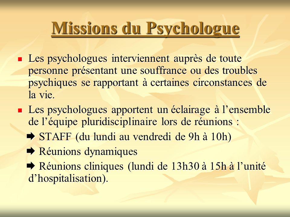 Missions du Psychologue Les psychologues interviennent auprès de toute personne présentant une souffrance ou des troubles psychiques se rapportant à certaines circonstances de la vie.