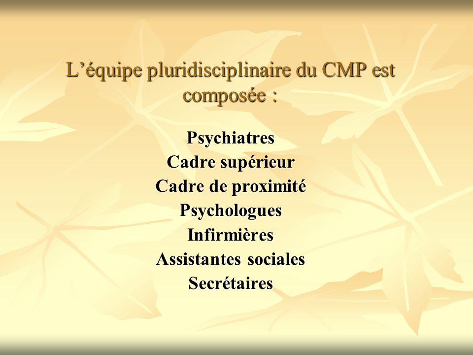 Léquipe pluridisciplinaire du CMP est composée : Psychiatres Psychiatres Cadre supérieur Cadre supérieur Cadre de proximité Cadre de proximité Psychologues Psychologues Infirmières Infirmières Assistantes sociales Assistantes sociales Secrétaires Secrétaires