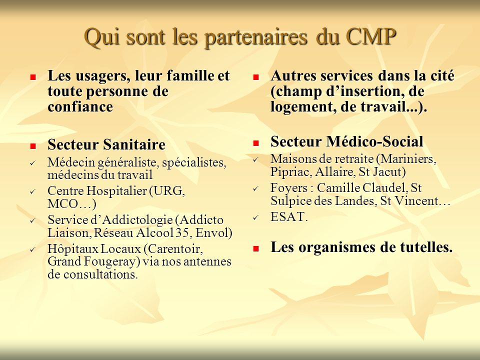 Qui sont les partenaires du CMP Les usagers, leur famille et toute personne de confiance Les usagers, leur famille et toute personne de confiance Sect