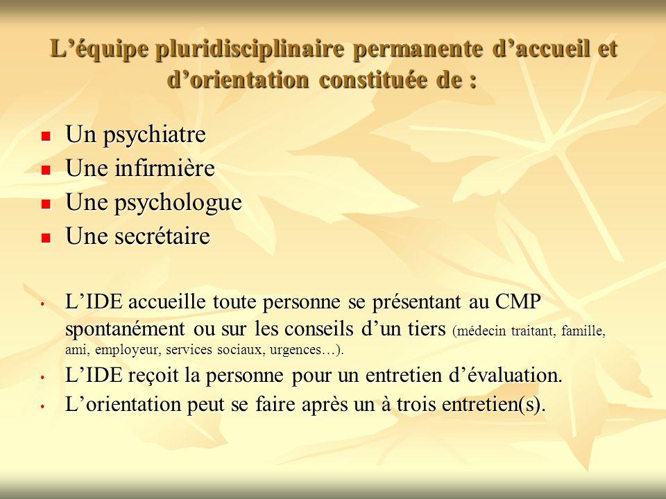 Léquipe pluridisciplinaire permanente daccueil et dorientation constituée de : Un psychiatre Un psychiatre Une infirmière Une infirmière Une psycholog
