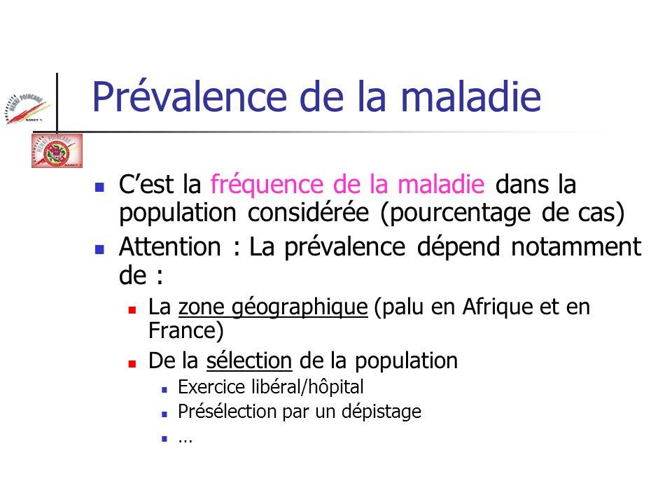 Prévalence de la maladie Cest la fréquence de la maladie dans la population considérée (pourcentage de cas) Attention : La prévalence dépend notamment