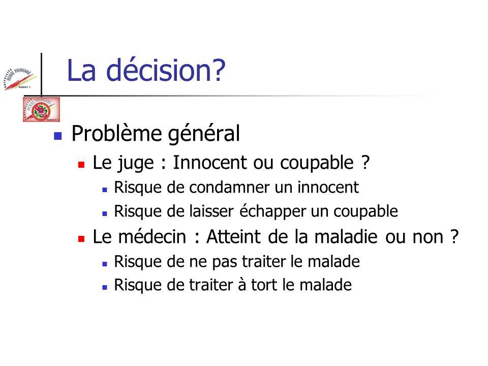 La décision? Problème général Le juge : Innocent ou coupable ? Risque de condamner un innocent Risque de laisser échapper un coupable Le médecin : Att