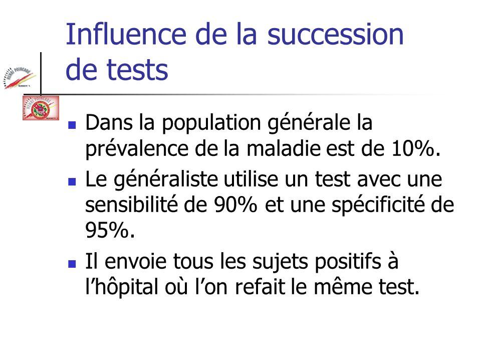 Influence de la succession de tests Dans la population générale la prévalence de la maladie est de 10%. Le généraliste utilise un test avec une sensib