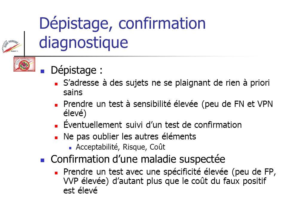 Dépistage, confirmation diagnostique Dépistage : Sadresse à des sujets ne se plaignant de rien à priori sains Prendre un test à sensibilité élevée (pe
