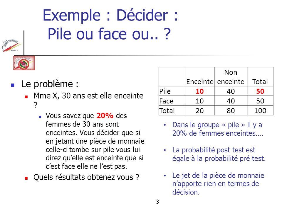 Exemple : Décider : Pile ou face ou.. ? Le problème : Mme X, 30 ans est elle enceinte ? Vous savez que 20% des femmes de 30 ans sont enceintes. Vous d