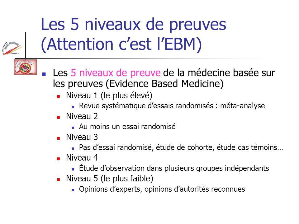 Les 5 niveaux de preuves (Attention cest lEBM) Les 5 niveaux de preuve de la médecine basée sur les preuves (Evidence Based Medicine) Niveau 1 (le plu