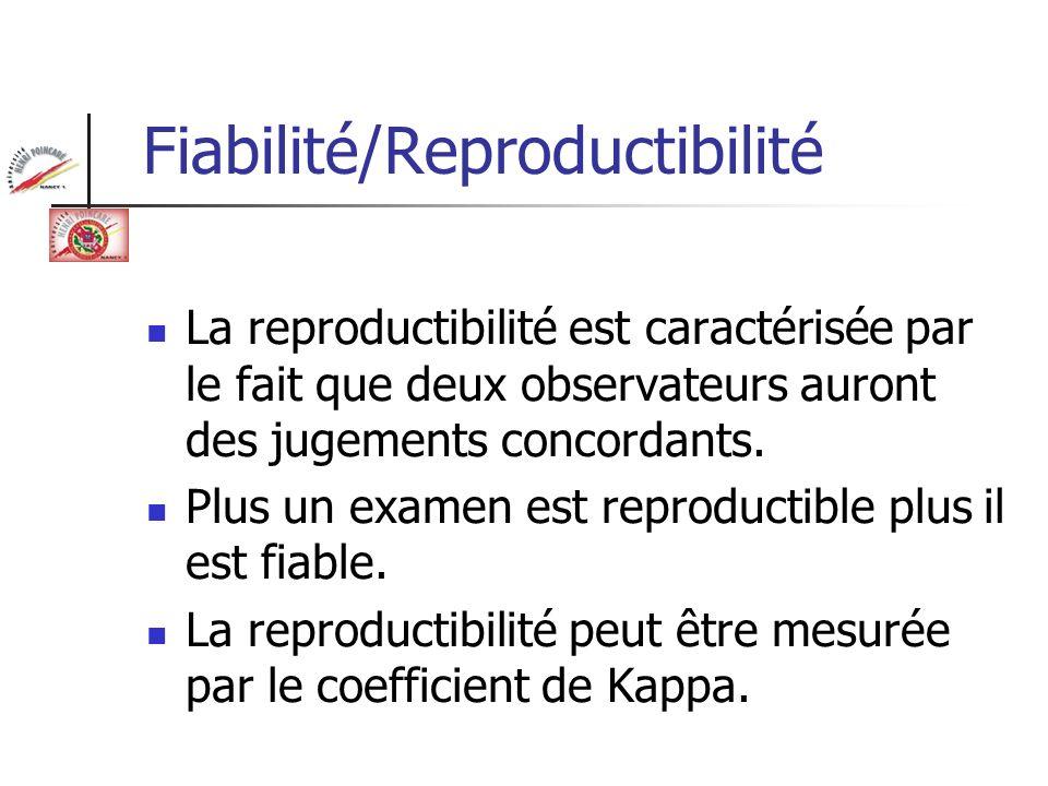 Fiabilité/Reproductibilité La reproductibilité est caractérisée par le fait que deux observateurs auront des jugements concordants. Plus un examen est