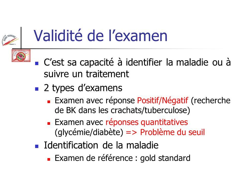 Validité de lexamen Cest sa capacité à identifier la maladie ou à suivre un traitement 2 types dexamens Examen avec réponse Positif/Négatif (recherche