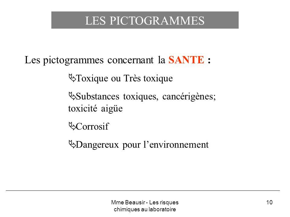 10 Les pictogrammes concernant la SANTE : Toxique ou Très toxique Substances toxiques, cancérigènes; toxicité aigüe Corrosif Dangereux pour lenvironne