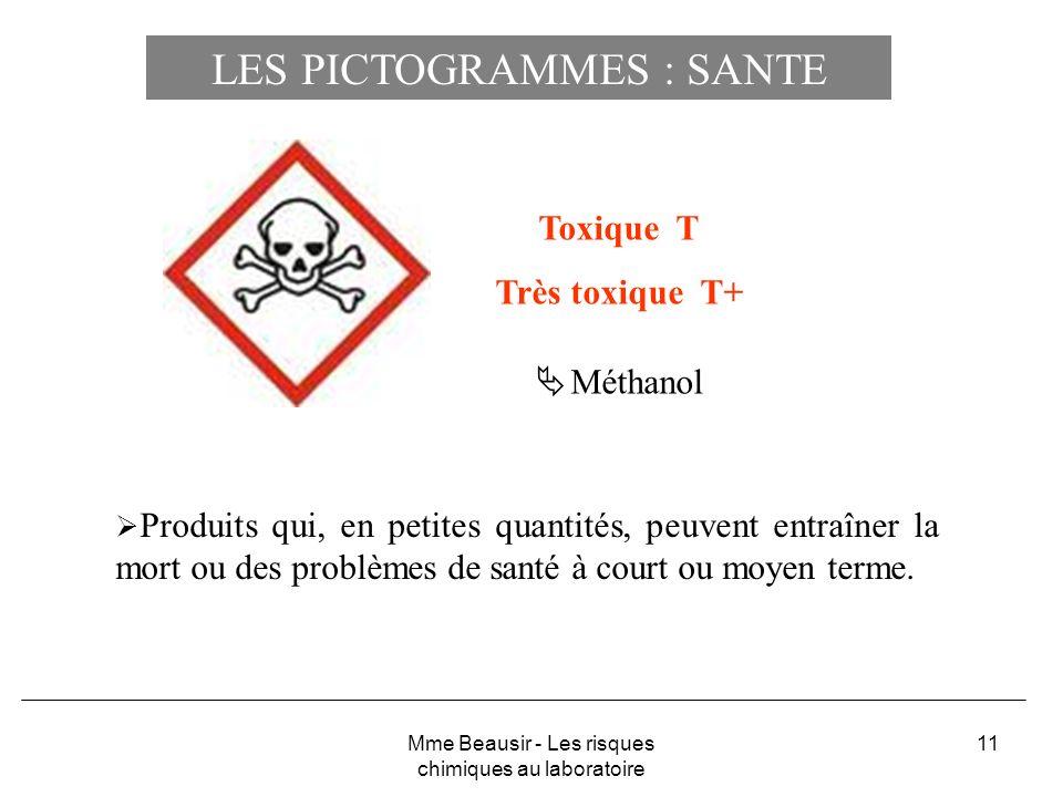 11 Toxique T Très toxique T+ Méthanol Produits qui, en petites quantités, peuvent entraîner la mort ou des problèmes de santé à court ou moyen terme.