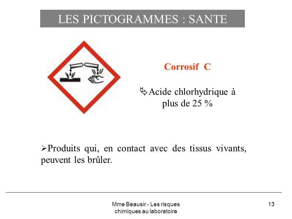 13 Corrosif C Acide chlorhydrique à plus de 25 % Produits qui, en contact avec des tissus vivants, peuvent les brûler. Mme Beausir - Les risques chimi
