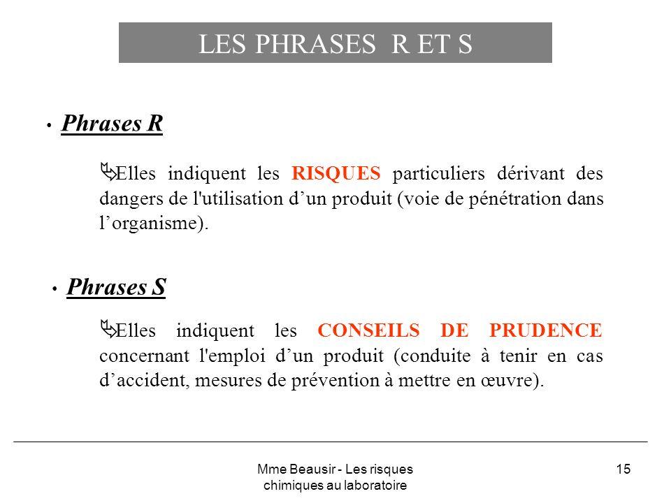 15 Elles indiquent les RISQUES particuliers dérivant des dangers de l'utilisation dun produit (voie de pénétration dans lorganisme). Phrases R Phrases