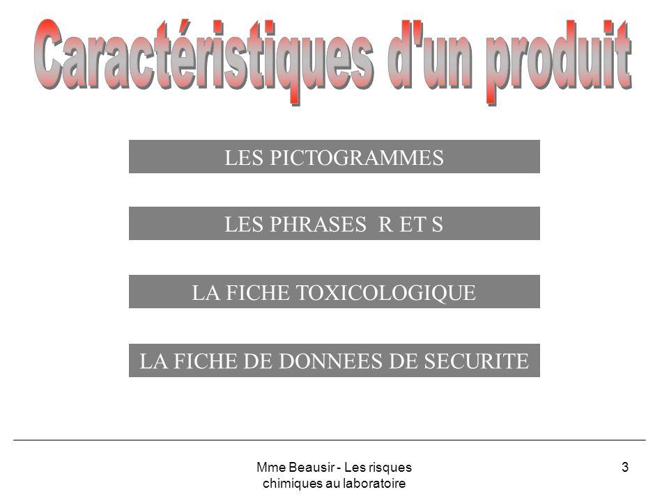 4 Les pictogrammes sont divisés en 2 groupes : Pictogrammes concernant la SECURITE Pictogrammes concernant la SANTE Mme Beausir - Les risques chimiques au laboratoire