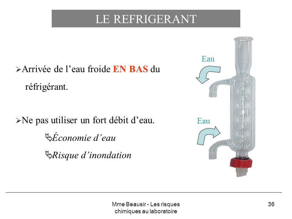 36 LE REFRIGERANT Arrivée de leau froide EN BAS du réfrigérant. Ne pas utiliser un fort débit deau. Économie deau Risque dinondation Eau Mme Beausir -