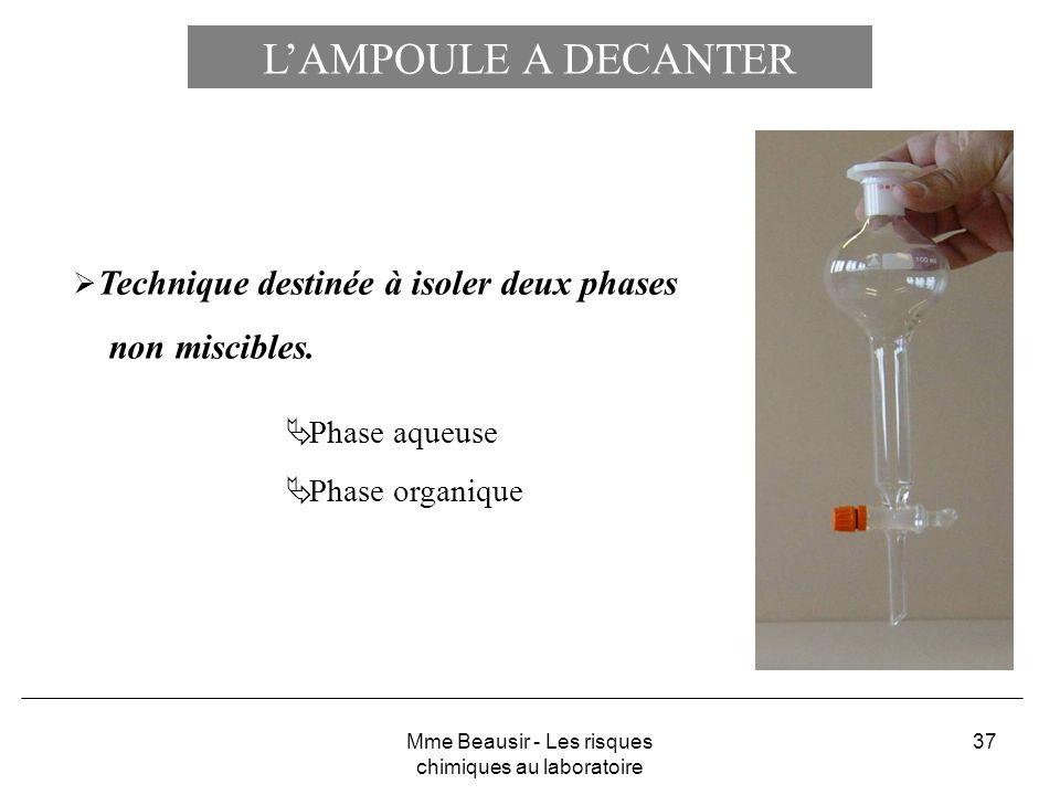 37 LAMPOULE A DECANTER Technique destinée à isoler deux phases non miscibles. Phase aqueuse Phase organique Mme Beausir - Les risques chimiques au lab