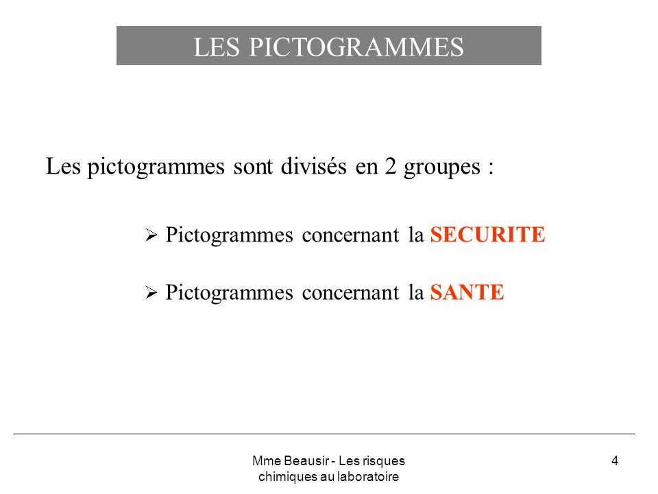 4 Les pictogrammes sont divisés en 2 groupes : Pictogrammes concernant la SECURITE Pictogrammes concernant la SANTE Mme Beausir - Les risques chimique