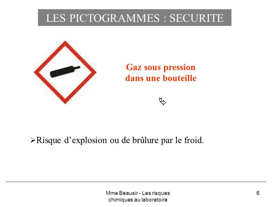 57 LES PRODUITS LES ELEMENTS DINTERVENTIONS LES PREMIERS SOINS Mme Beausir - Les risques chimiques au laboratoire