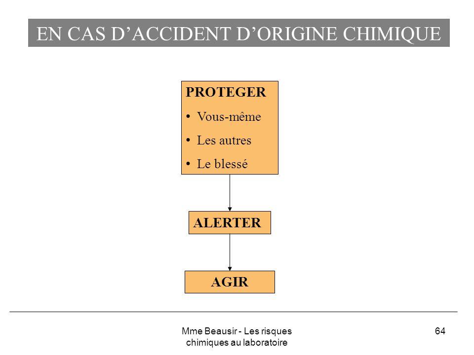 64 EN CAS DACCIDENT DORIGINE CHIMIQUE PROTEGER Vous-même Les autres Le blessé ALERTER AGIR Mme Beausir - Les risques chimiques au laboratoire