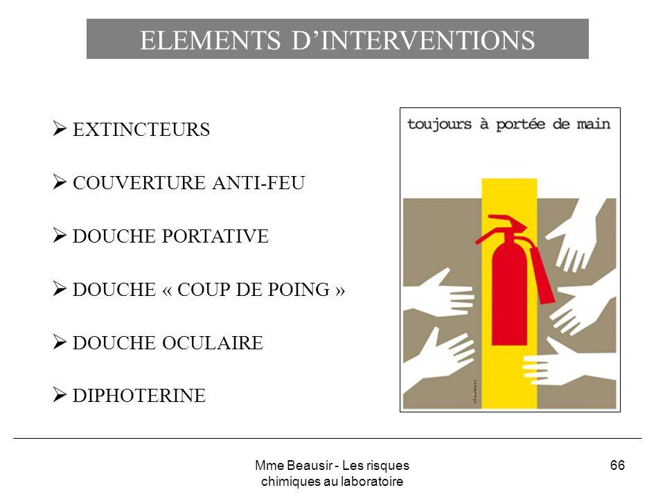66 ELEMENTS DINTERVENTIONS EXTINCTEURS COUVERTURE ANTI-FEU DOUCHE PORTATIVE DOUCHE « COUP DE POING » DOUCHE OCULAIRE DIPHOTERINE Mme Beausir - Les ris
