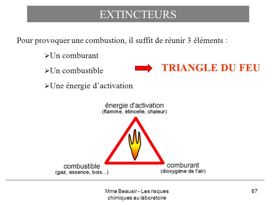 67 EXTINCTEURS Pour provoquer une combustion, il suffit de réunir 3 éléments : Un comburant Un combustible Une énergie dactivation TRIANGLE DU FEU Mme
