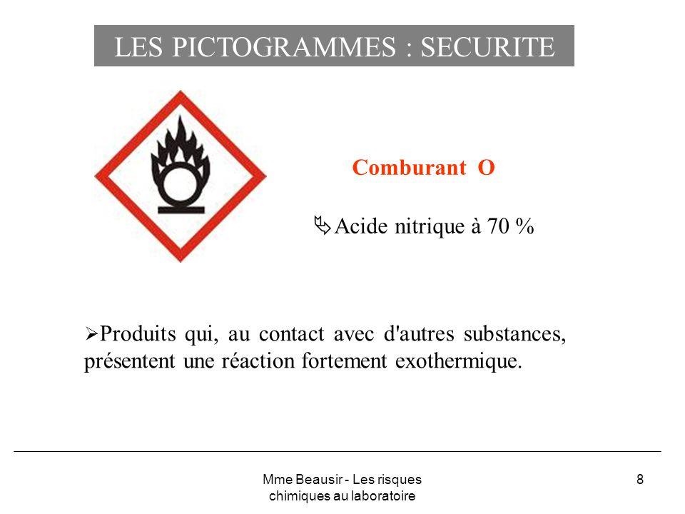 8 Comburant O Acide nitrique à 70 % Produits qui, au contact avec d'autres substances, présentent une réaction fortement exothermique.