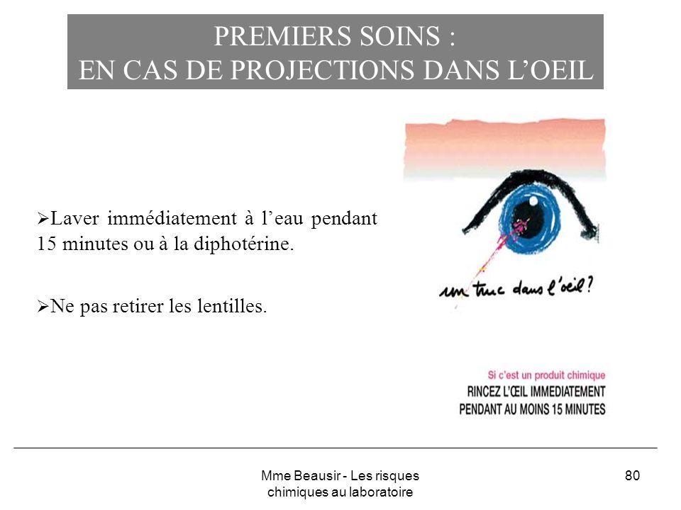 80 PREMIERS SOINS : EN CAS DE PROJECTIONS DANS LOEIL Laver immédiatement à leau pendant 15 minutes ou à la diphotérine. Ne pas retirer les lentilles.