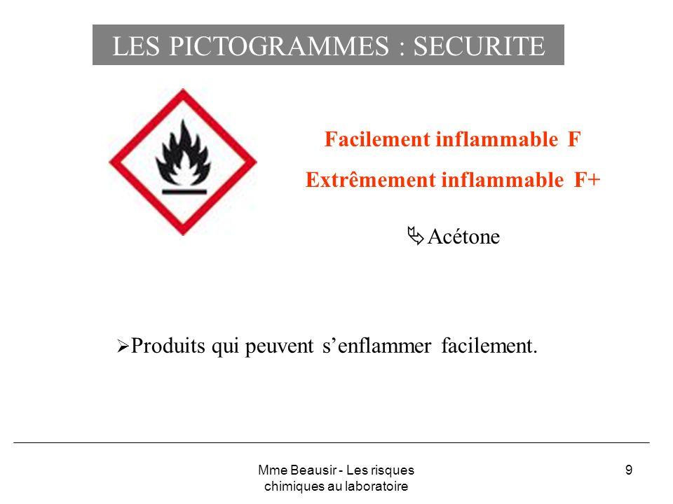 9 Facilement inflammable F Extrêmement inflammable F+ Acétone Produits qui peuvent senflammer facilement. Mme Beausir - Les risques chimiques au labor