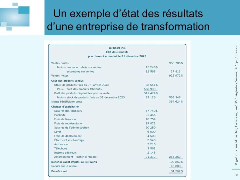 10 © gaëtan morin éditeur ltée, Prévisions, contrôle budgétaire et mesure de la performance. Un exemple détat des résultats dune entreprise de transfo