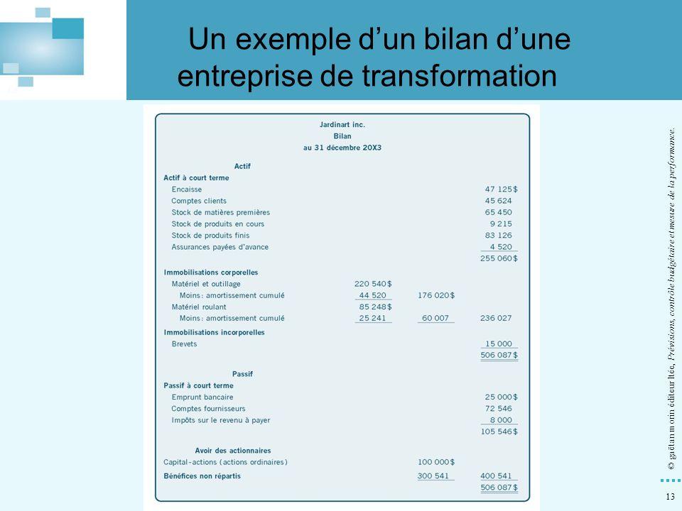 13 © gaëtan morin éditeur ltée, Prévisions, contrôle budgétaire et mesure de la performance. Un exemple dun bilan dune entreprise de transformation