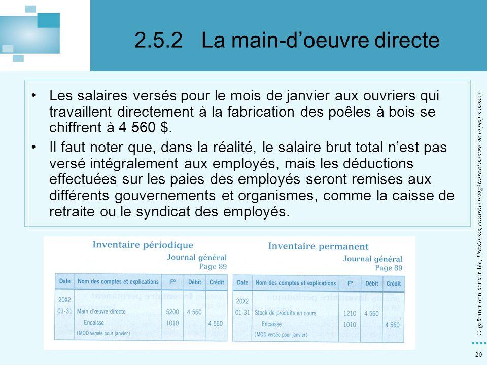 20 © gaëtan morin éditeur ltée, Prévisions, contrôle budgétaire et mesure de la performance. Les salaires versés pour le mois de janvier aux ouvriers