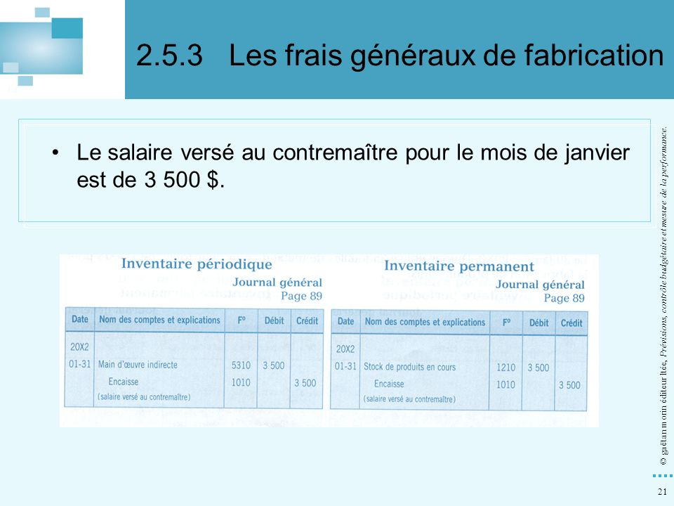 21 © gaëtan morin éditeur ltée, Prévisions, contrôle budgétaire et mesure de la performance. Le salaire versé au contremaître pour le mois de janvier