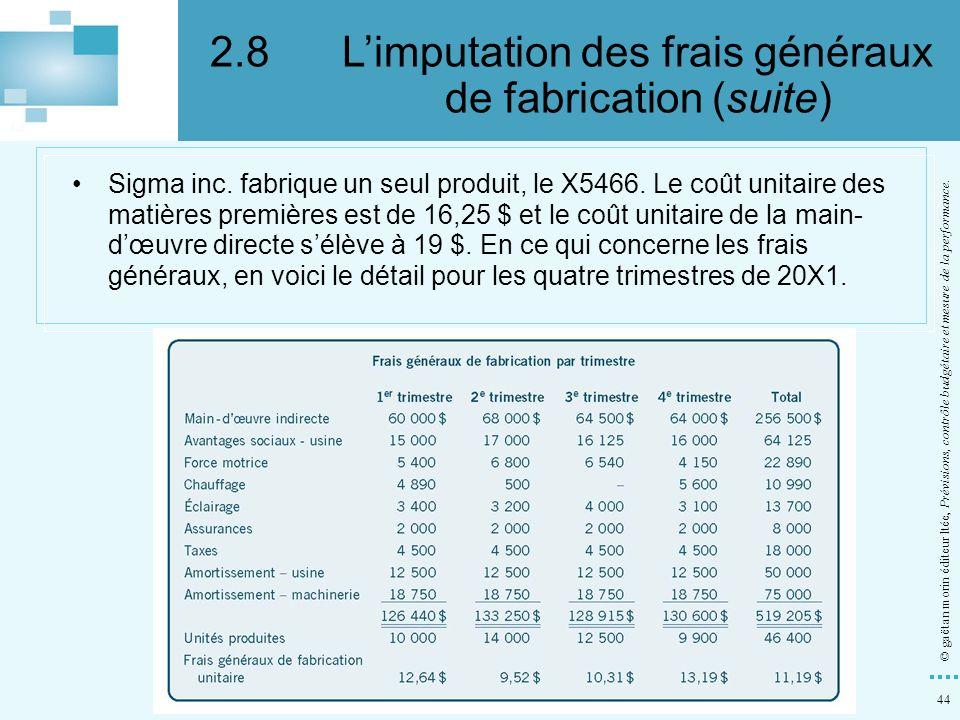 44 © gaëtan morin éditeur ltée, Prévisions, contrôle budgétaire et mesure de la performance. Sigma inc. fabrique un seul produit, le X5466. Le coût un