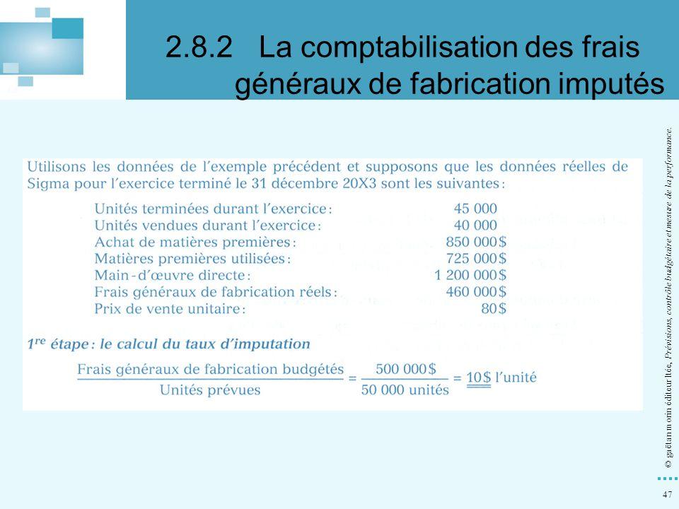47 © gaëtan morin éditeur ltée, Prévisions, contrôle budgétaire et mesure de la performance. 2.8.2La comptabilisation des frais généraux de fabricatio