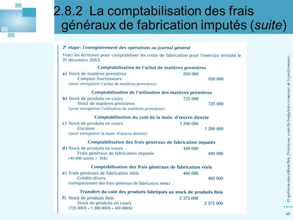48 © gaëtan morin éditeur ltée, Prévisions, contrôle budgétaire et mesure de la performance. 2.8.2 La comptabilisation des frais généraux de fabricati