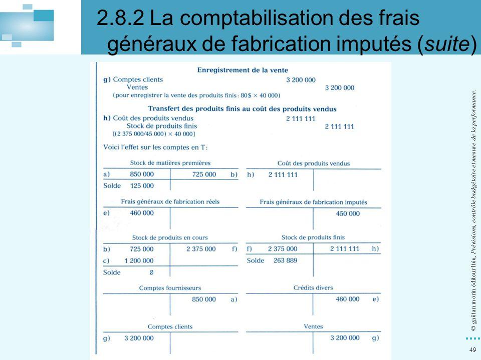 49 © gaëtan morin éditeur ltée, Prévisions, contrôle budgétaire et mesure de la performance. 2.8.2 La comptabilisation des frais généraux de fabricati