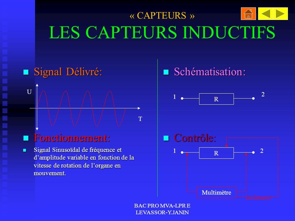BAC PRO MVA-LPR E LEVASSOR-Y.JANIN « CAPTEURS » LES CAPTEURS DITS « CTP » Signal Délivré: Signal Délivré: Fonctionnement: Fonctionnement: Signal linéa