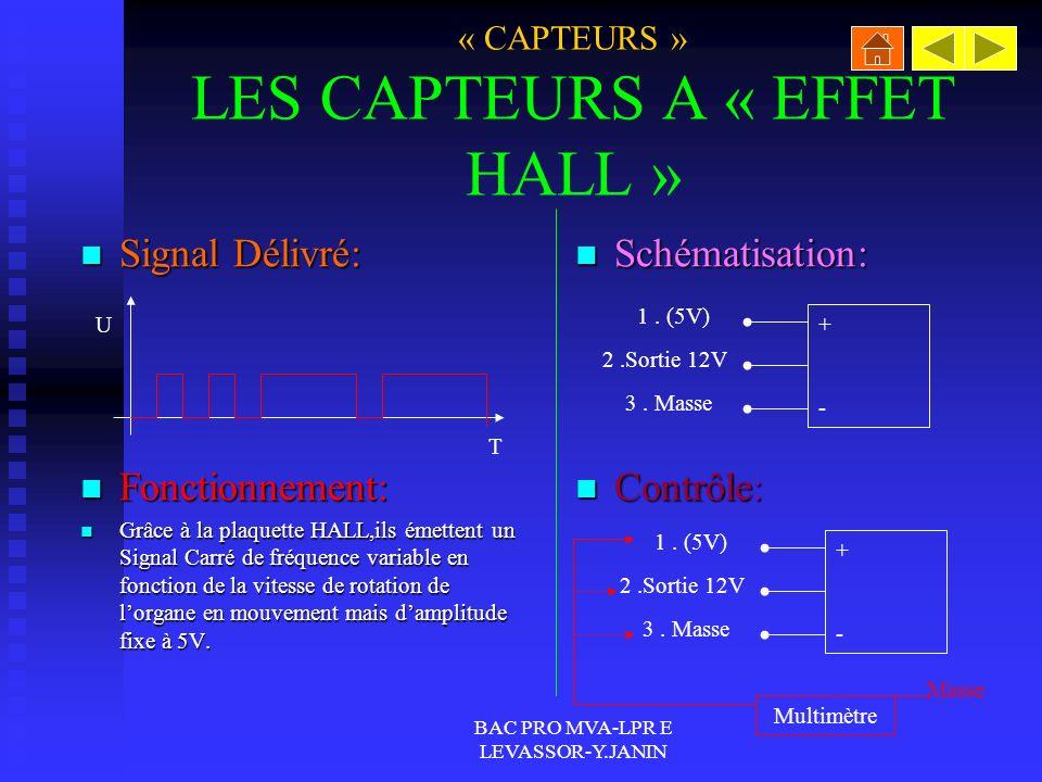 BAC PRO MVA-LPR E LEVASSOR-Y.JANIN « CAPTEURS » LES CAPTEURS INDUCTIFS Signal Délivré: Signal Délivré: Fonctionnement: Fonctionnement: Signal Sinusoïd