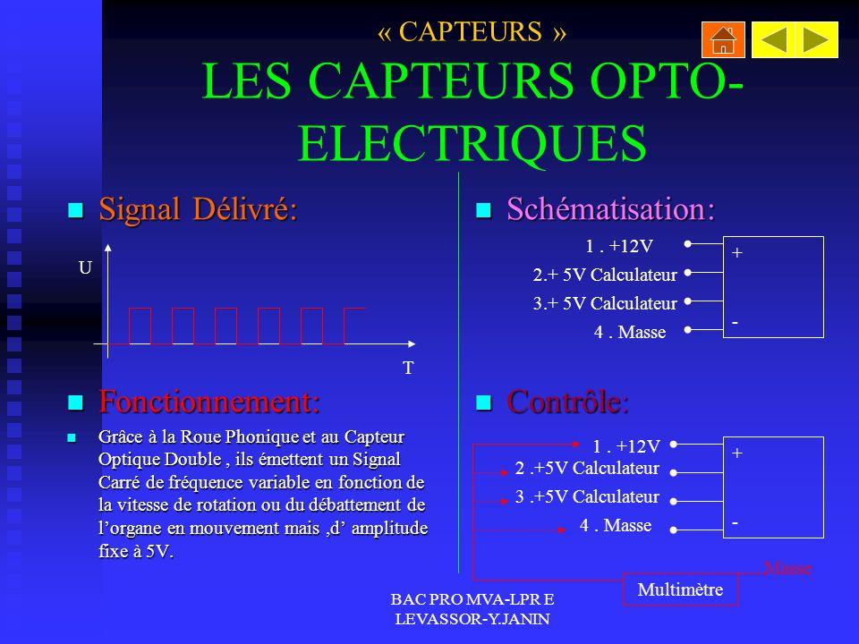 BAC PRO MVA-LPR E LEVASSOR-Y.JANIN « CAPTEURS » LES CAPTEURS A « EFFET HALL » Signal Délivré: Signal Délivré: Fonctionnement: Fonctionnement: Grâce à