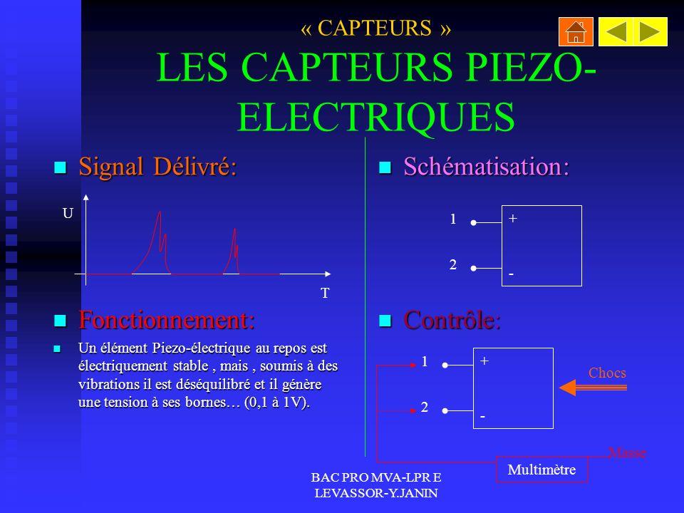 BAC PRO MVA-LPR E LEVASSOR-Y.JANIN « CAPTEURS » LES CAPTEURS OPTO- ELECTRIQUES Signal Délivré: Signal Délivré: Fonctionnement: Fonctionnement: Grâce à
