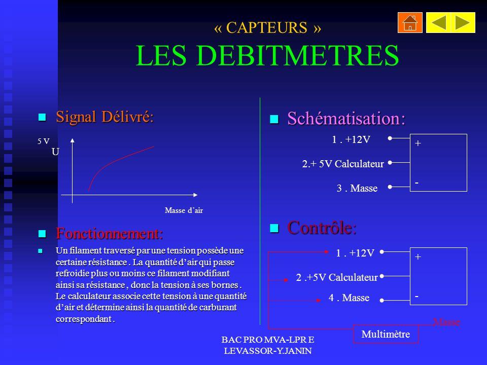 BAC PRO MVA-LPR E LEVASSOR-Y.JANIN « CAPTEURS » LES CAPTEURS PIEZO- ELECTRIQUES Signal Délivré: Signal Délivré: Fonctionnement: Fonctionnement: Un élé