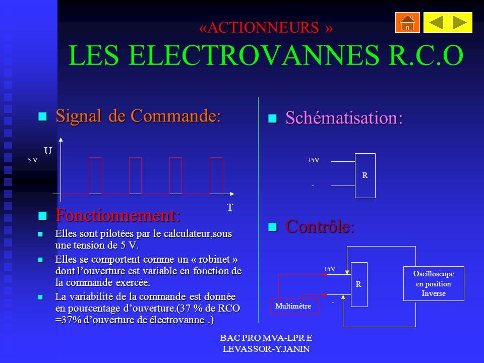 BAC PRO MVA-LPR E LEVASSOR-Y.JANIN «ACTIONNEURS » LES ELECTROVANNES Signal de Commande: Signal de Commande: Fonctionnement: Fonctionnement: Généraleme