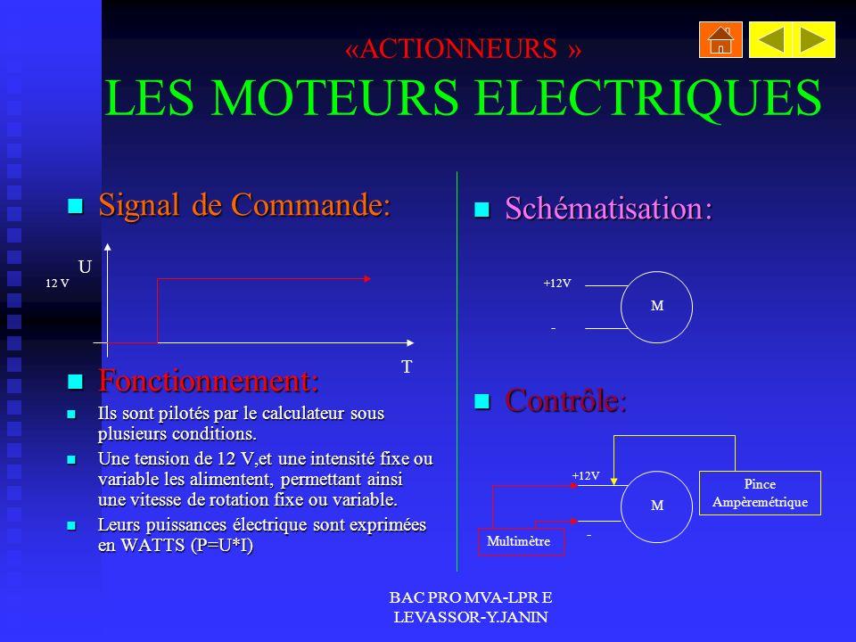 BAC PRO MVA-LPR E LEVASSOR-Y.JANIN «ACTIONNEURS » LES ELECTROVANNES R.C.O Signal de Commande: Signal de Commande: Fonctionnement: Fonctionnement: Elle