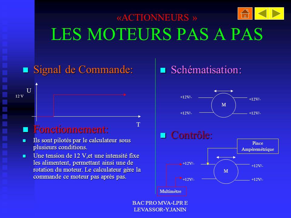 BAC PRO MVA-LPR E LEVASSOR-Y.JANIN «ACTIONNEURS » LES MOTEURS ELECTRIQUES Signal de Commande: Signal de Commande: Fonctionnement: Fonctionnement: Ils