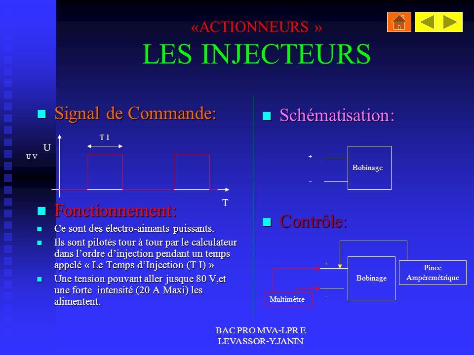 BAC PRO MVA-LPR E LEVASSOR-Y.JANIN «ACTIONNEURS » LES MOTEURS PAS A PAS Signal de Commande: Signal de Commande: Fonctionnement: Fonctionnement: Ils so