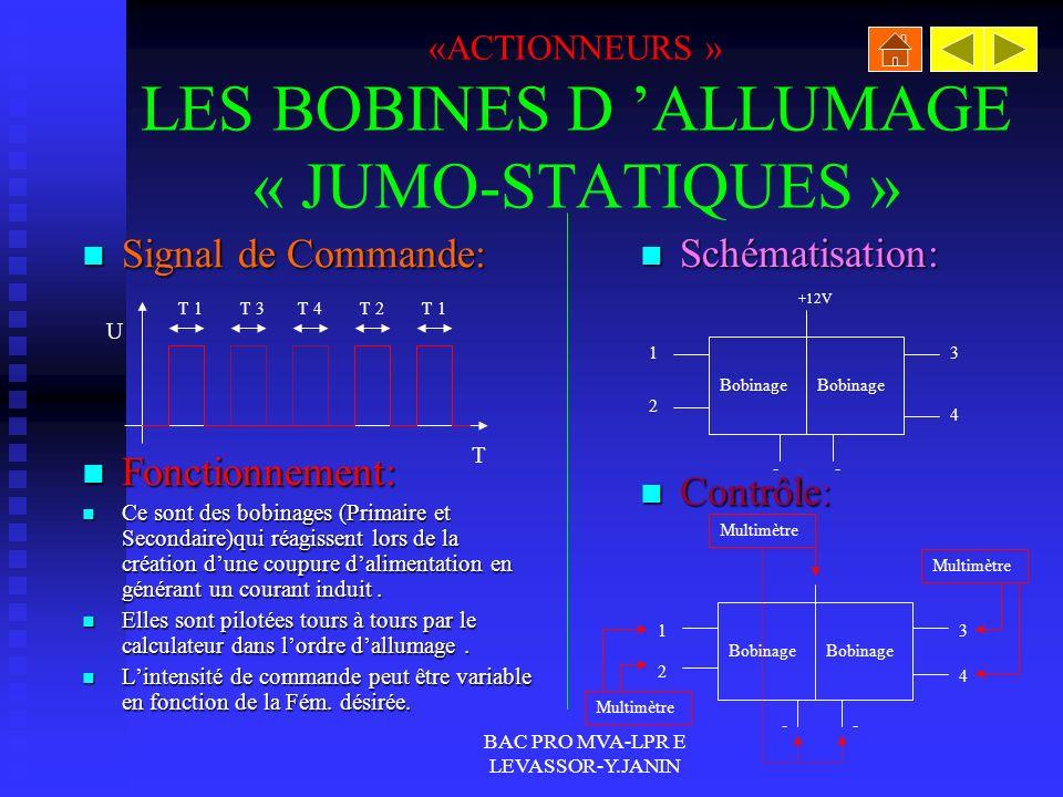 BAC PRO MVA-LPR E LEVASSOR-Y.JANIN «ACTIONNEURS » LES BOBINES D ALLUMAGE « STATIQUES » Signal de Commande: Signal de Commande: Fonctionnement: Fonctio
