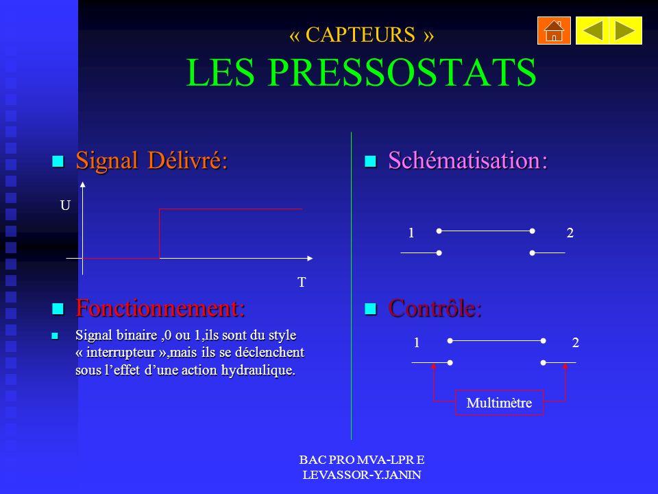 BAC PRO MVA-LPR E LEVASSOR-Y.JANIN « CAPTEURS » LES PRESSOSTATS Signal Délivré: Signal Délivré: Fonctionnement: Fonctionnement: Signal binaire,0 ou 1,ils sont du style « interrupteur »,mais ils se déclenchent sous leffet dune action hydraulique.