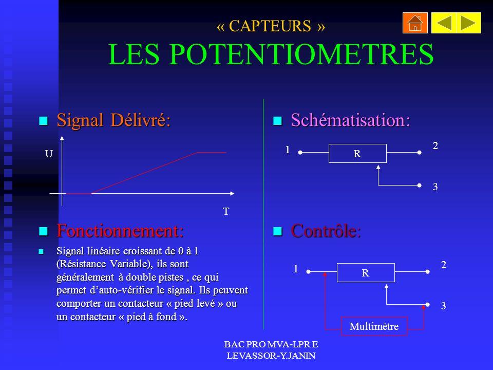 BAC PRO MVA-LPR E LEVASSOR-Y.JANIN « CAPTEURS » LES POTENTIOMETRES Signal Délivré: Signal Délivré: Fonctionnement: Fonctionnement: Signal linéaire croissant de 0 à 1 (Résistance Variable), ils sont généralement à double pistes, ce qui permet dauto-vérifier le signal.