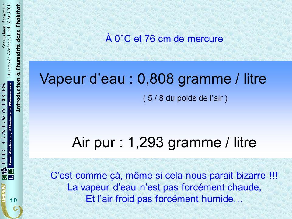 Yves Lehuen, formateur. Assemblée Générale, Lundi 16 Mai 2011 Introduction à lhumidité dans lhabitat. 10 Air pur : 1,293 gramme / litre Vapeur deau :