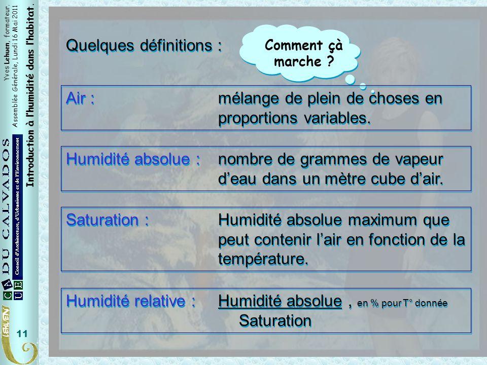 Yves Lehuen, formateur. Assemblée Générale, Lundi 16 Mai 2011 Introduction à lhumidité dans lhabitat. 11 Comment çà marche ? Quelques définitions : Ai