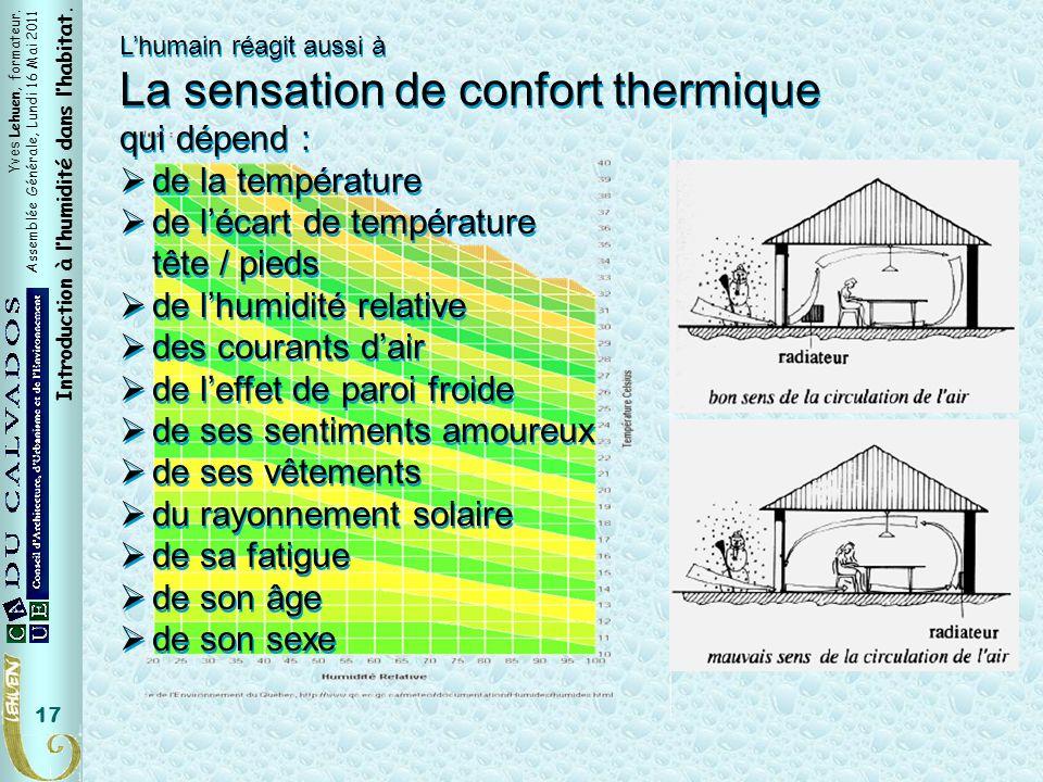 Yves Lehuen, formateur. Assemblée Générale, Lundi 16 Mai 2011 Introduction à lhumidité dans lhabitat. 17 Lhumain réagit aussi à La sensation de confor